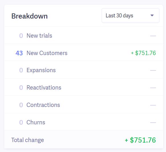 SiteBuddy users september 2020