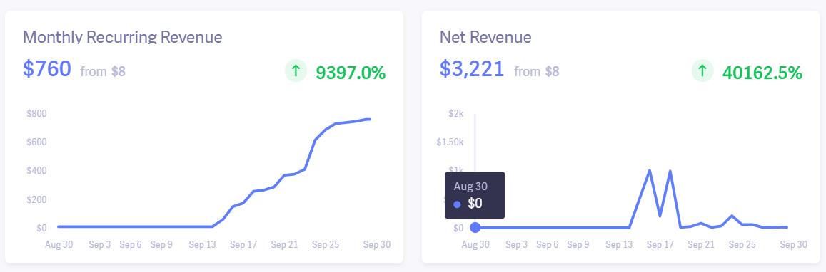 sitebuddy revenue september 2020