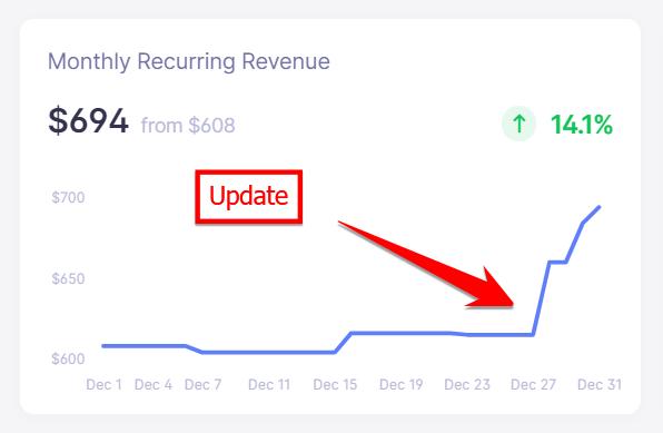 sitebuddy update